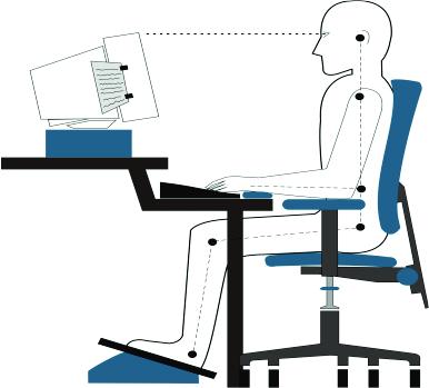 ergonomia_blog